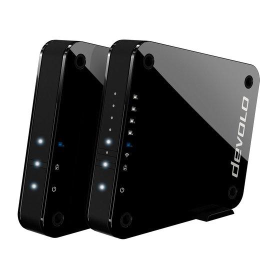 Devolo GigaGate - Multiroom Wifi Systeem - Starter Kit (NL)