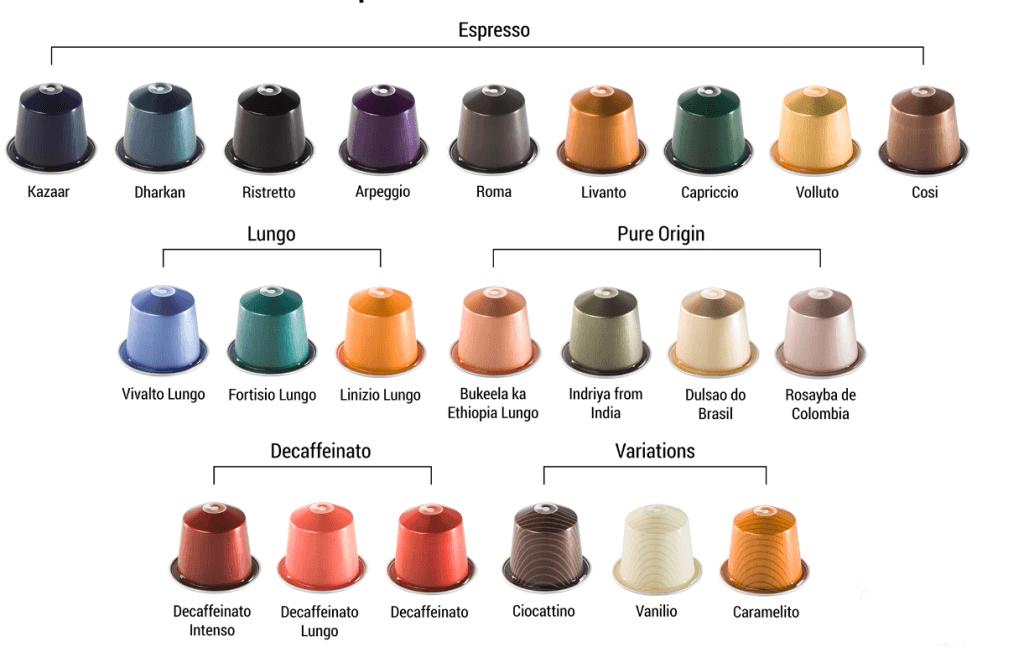 Nespresso Cups Amp Capsules Test De Beste